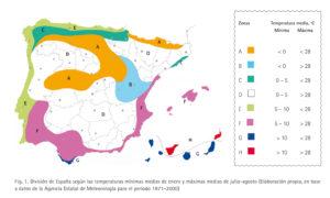 Fuente: Elaboración propia. Copyright: SELECCIONES AVÍCOLAS
