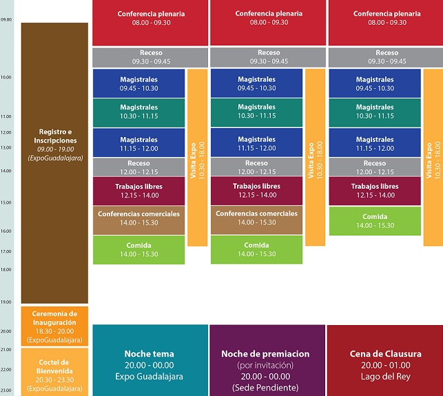 programa congreso guadalajara